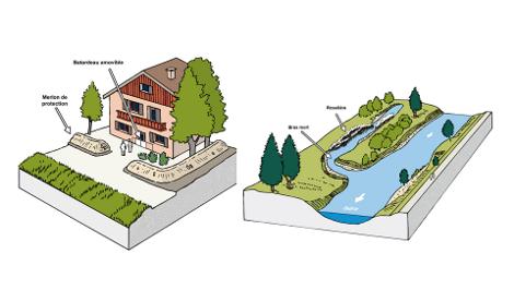 Objectifs du projet Isère Amont