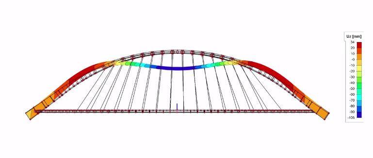 Les logiciels de calcul 3D ont servi à modéliser le pont Citadelle de Strasbourg