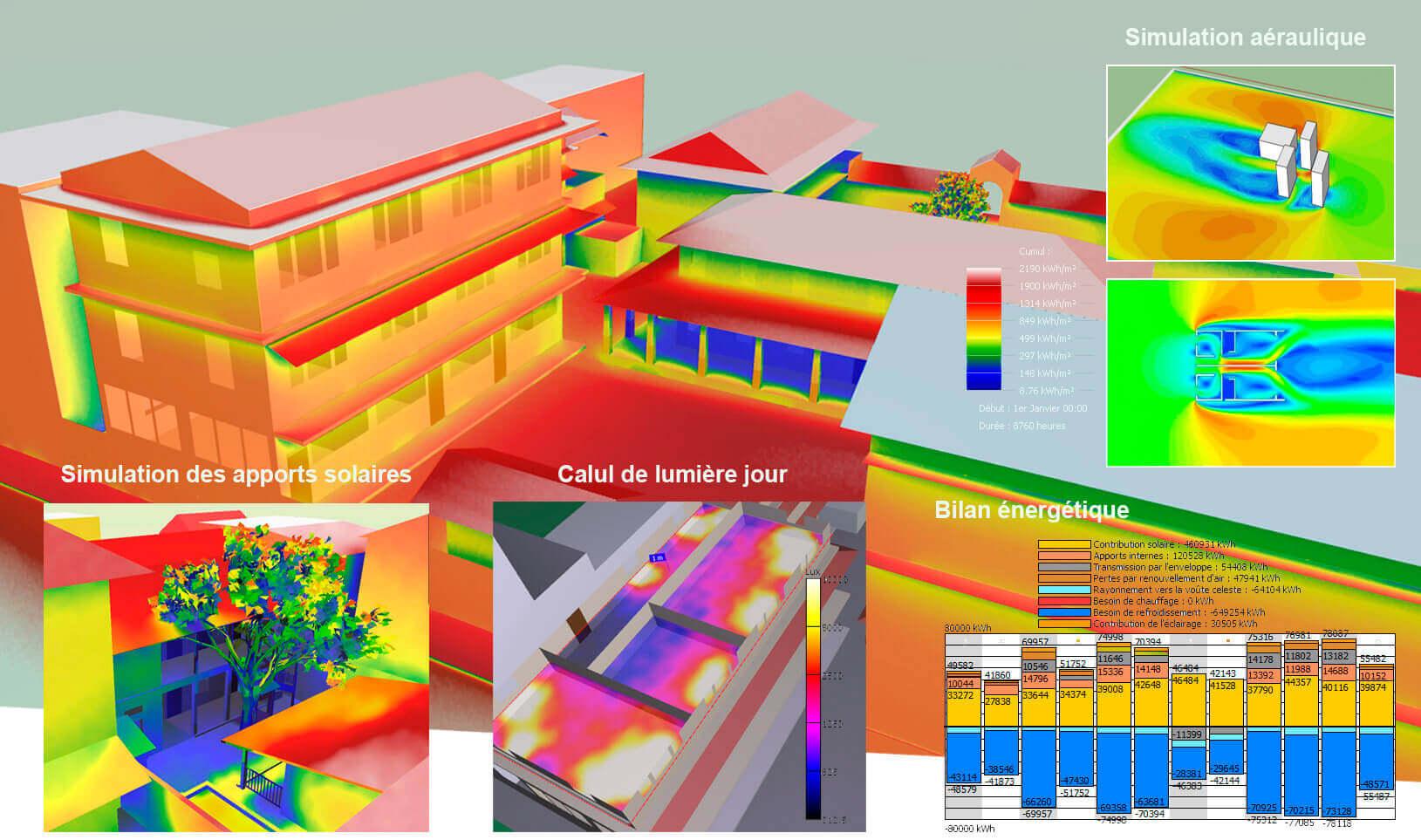 repésentation de l'étude thermique d'un batiment dans le cadre d'une réhabilitation immobilière