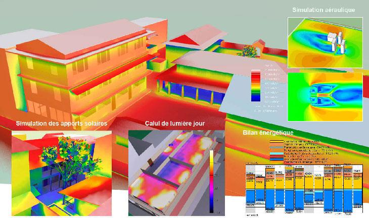 Représentation de l'étude thermique d'un bâtiment
